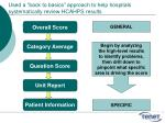 used a back to basics approach to help hospitals systematically review hcahps results