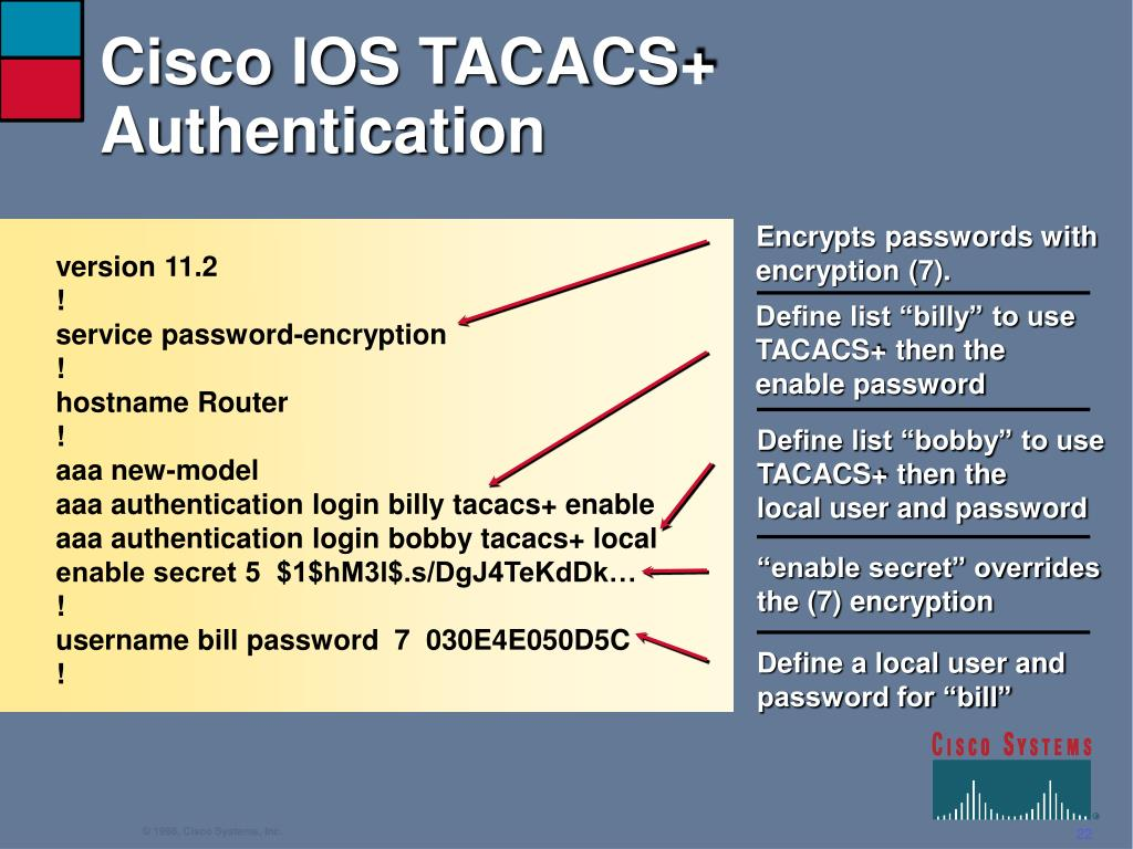 Cisco IOS TACACS+ Authentication