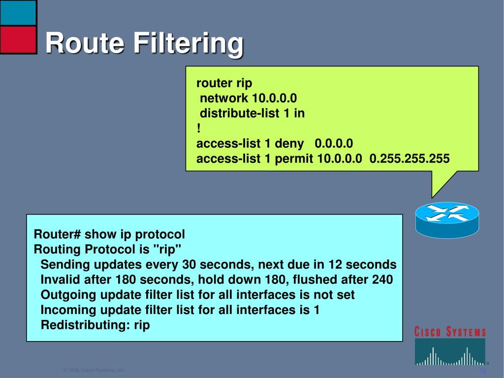 Route Filtering