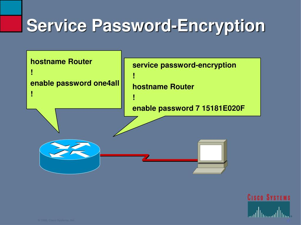 Service Password-Encryption