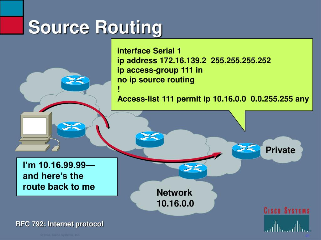 Source Routing
