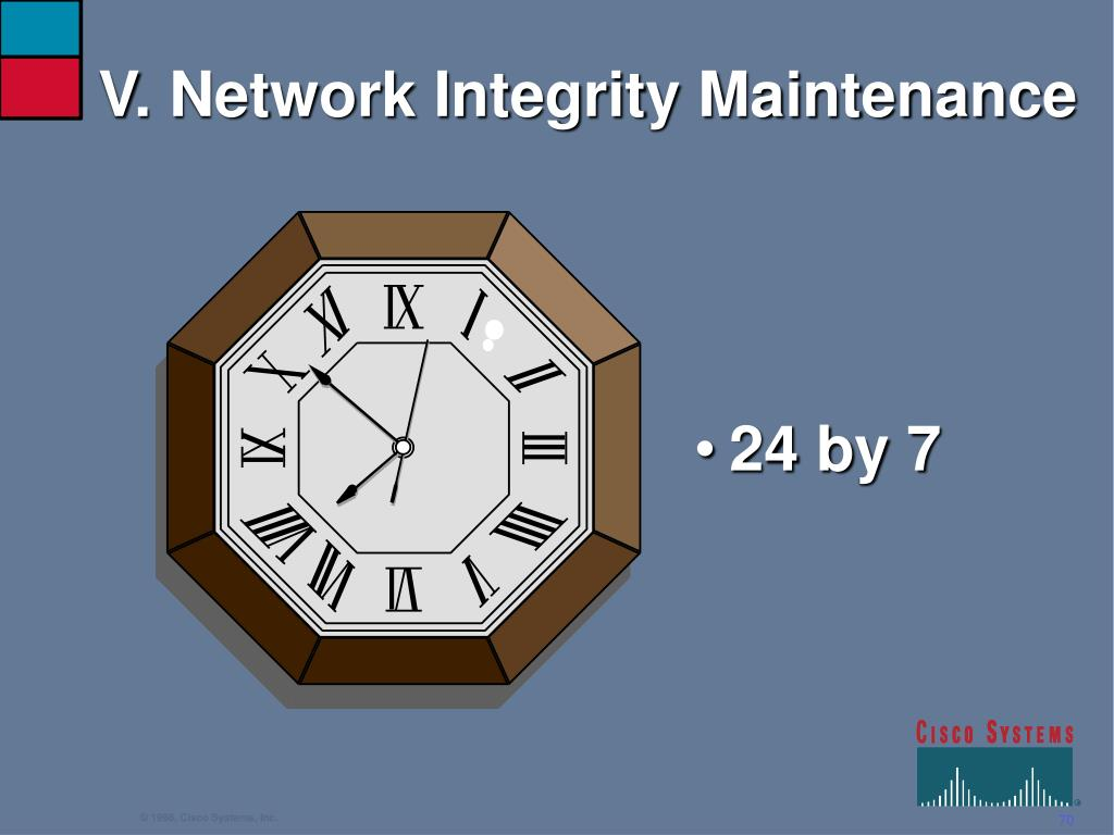 V. Network Integrity Maintenance