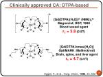 clinically approved ca dtpa based