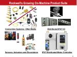 rockwell s growing on machine product suite