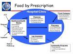 food by prescription