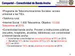 compartel conectividad de banda ancha