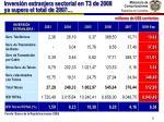 inversi n extranjera sectorial en t3 de 2008 ya supera el total de 2007