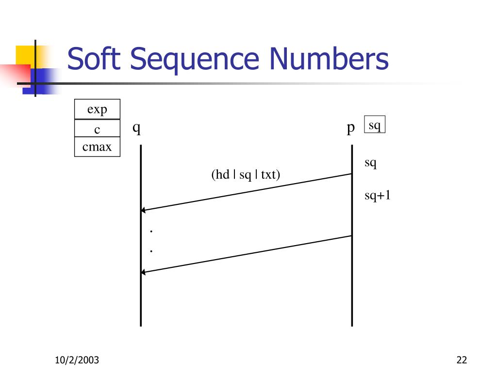 Soft Sequence Numbers