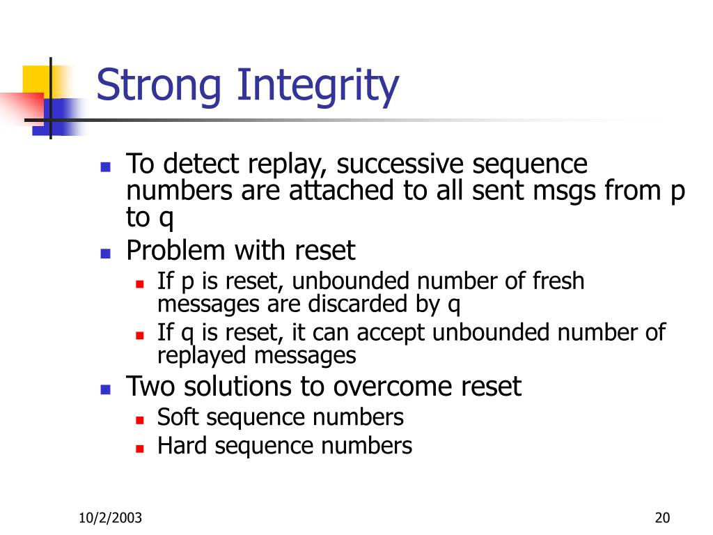 Strong Integrity