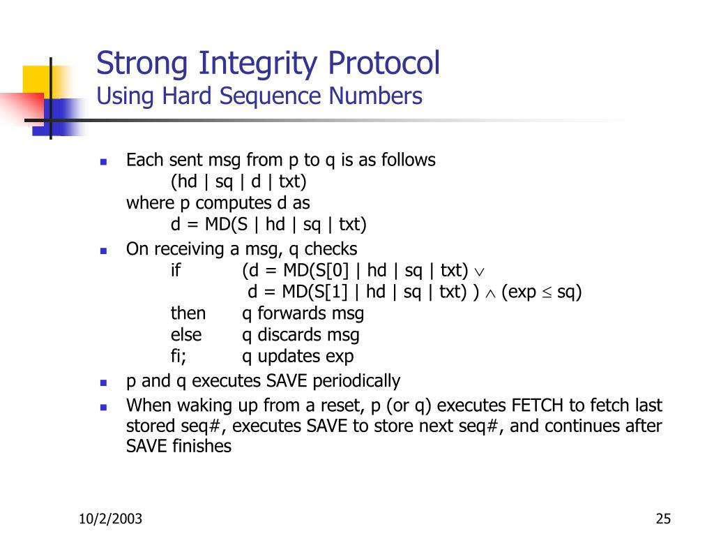 Strong Integrity Protocol