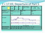 t 17 03 departure of part 5