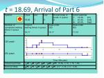 t 18 69 arrival of part 6