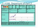 t 4 66 departure of part 2