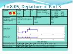 t 8 05 departure of part 3