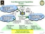 cost management capabilities enable