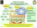 gfebs data enable many different analytic views