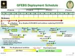 gfebs deployment schedule