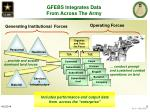 gfebs integrates data from across the army