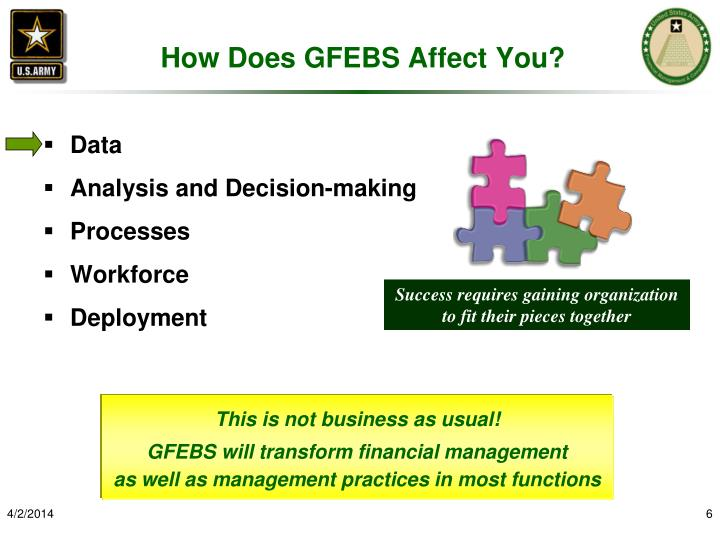 Ppt General Fund Enterprise Business System Gfebs Army Day