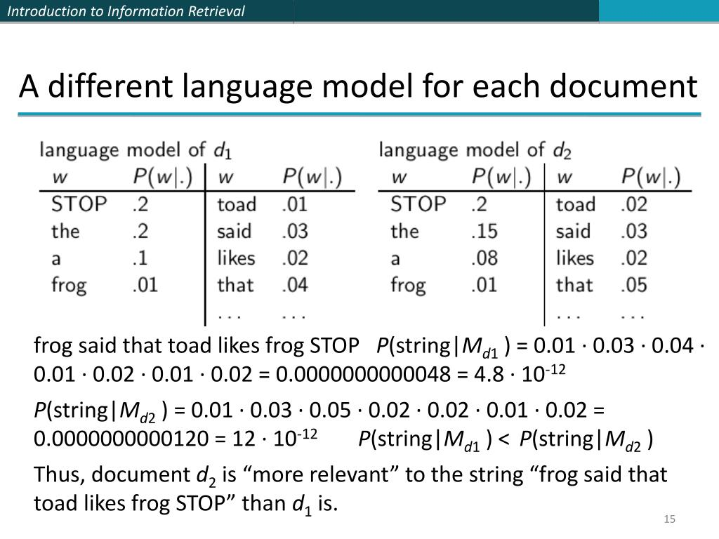 A different language model for each document