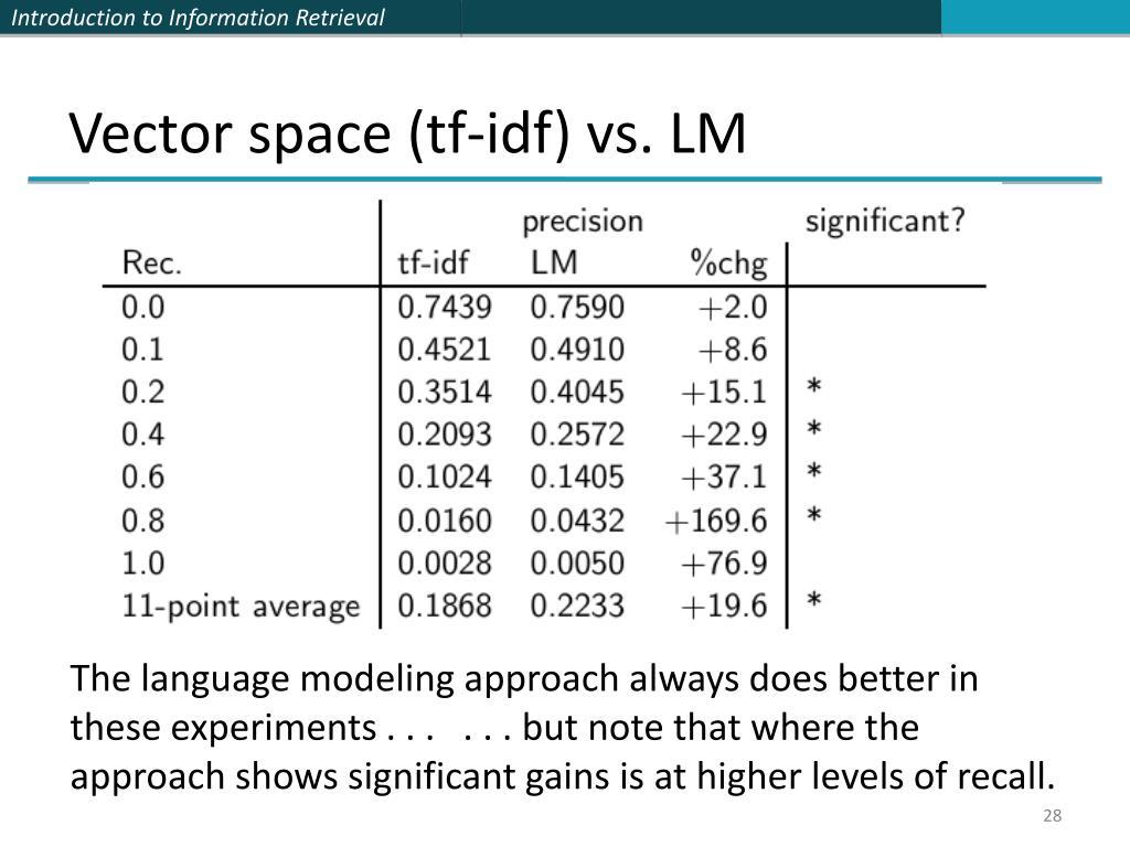 Vector space (