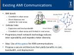 existing ami communications