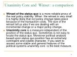 unanimity core and winset a comparison
