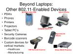 beyond laptops other 802 11 enabled devices