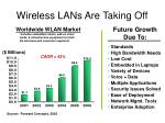 wireless lans are taking off