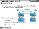 network based security introduction