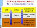 3 3 razvoj odgovora planova bcm a eskalacija intervencije