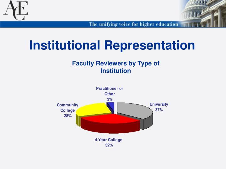 Institutional Representation