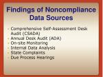findings of noncompliance data sources