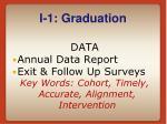 i 1 graduation