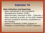 indicator 1687