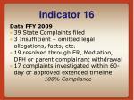 indicator 1688