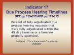 indicator 17 due process hearing timelines spp pp 155 157 apr pp 113 115