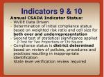 indicators 9 1022