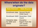 where when do the data originate