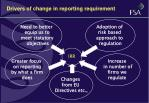 drivers of change in reporting requirement