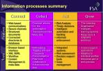 information processes summary