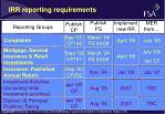 irr reporting requirements