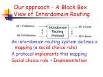 our approach a black box view of interdomain routing