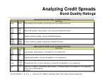 analyzing credit spreads bond quality ratings