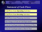 statement of cash flows14