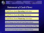 statement of cash flows16