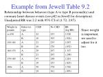 example from jewell table 9 2