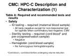 cmc hpc c description and characterization 1