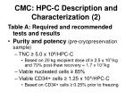 cmc hpc c description and characterization 2