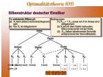silbenstruktur deutscher einsilber1